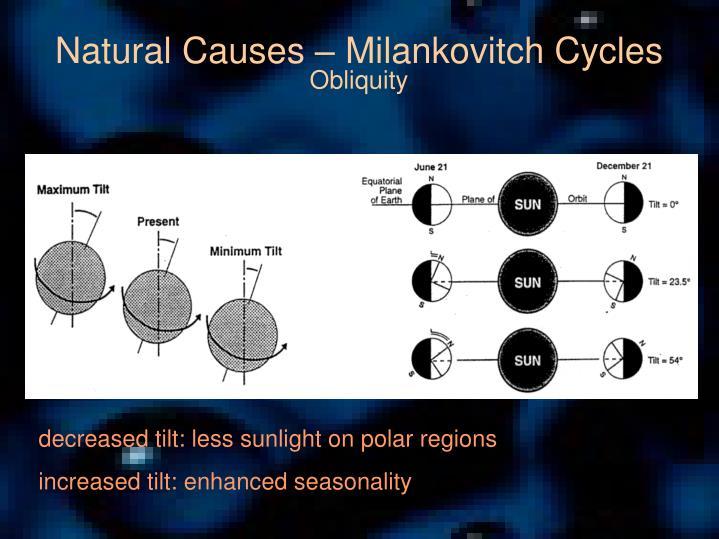 decreased tilt: less sunlight on polar regions