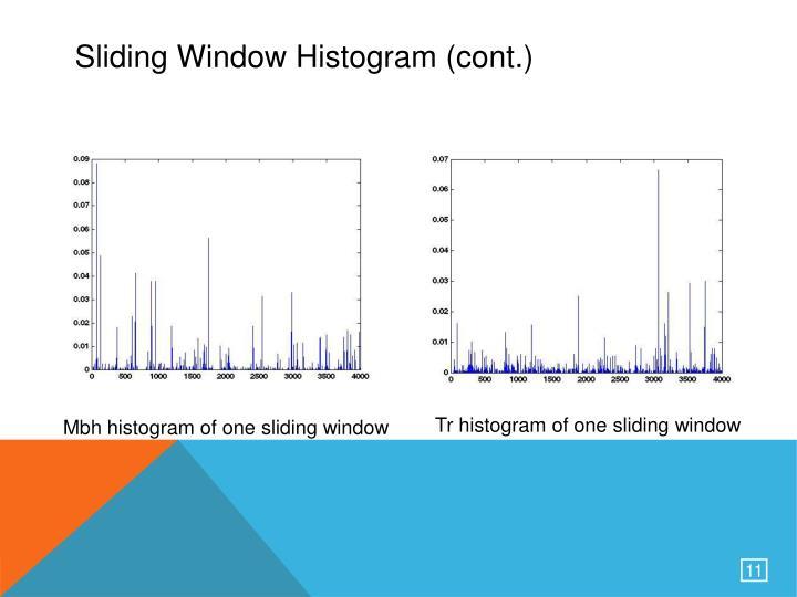 Sliding Window Histogram (cont.)