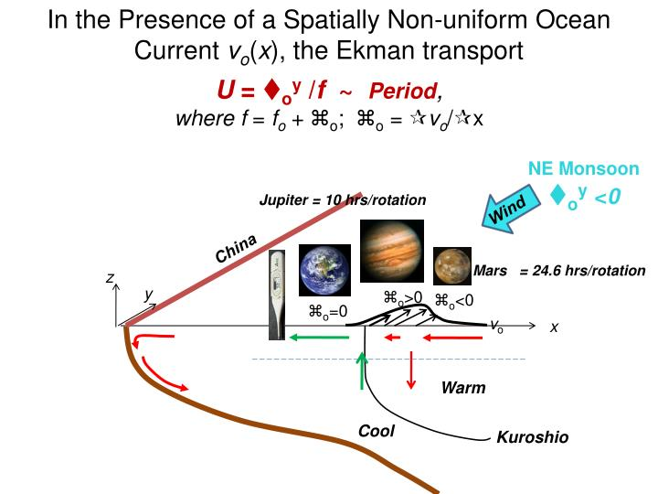 In the Presence of a Spatially Non-uniform Ocean Current