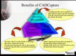 benefits of cadcapture