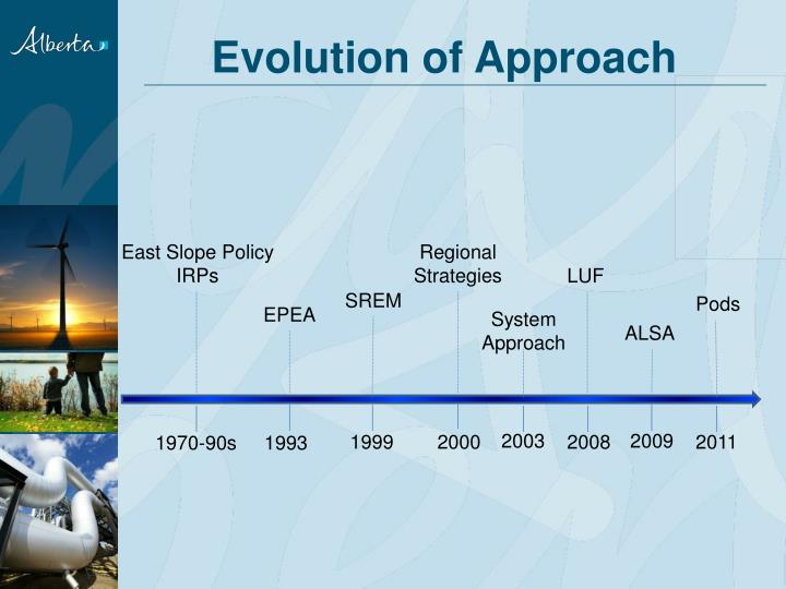 Evolution of Approach