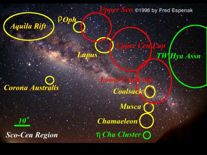 """Our nearest OB association/Star-forming Complex: the """"big picture"""""""