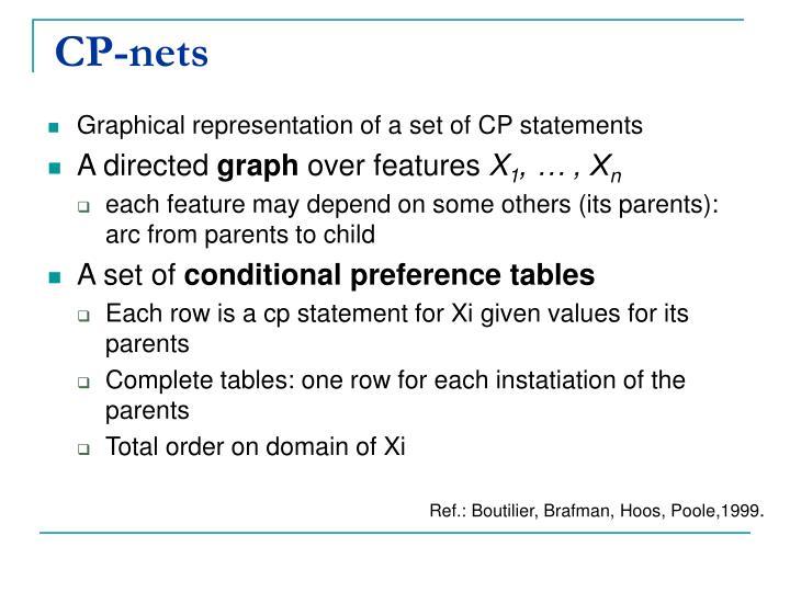 CP-nets