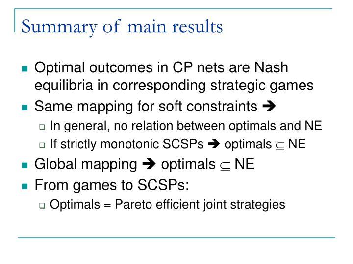 Summary of main results