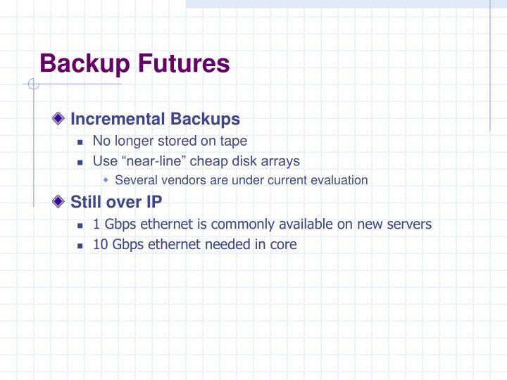 Backup Futures