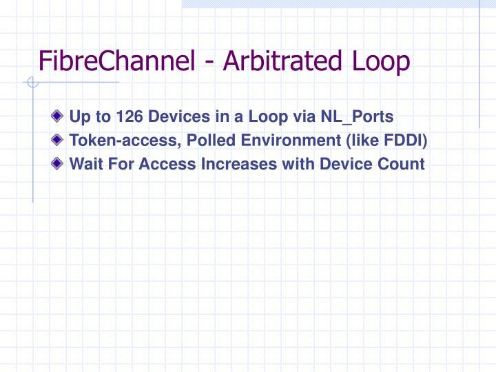FibreChannel - Arbitrated Loop