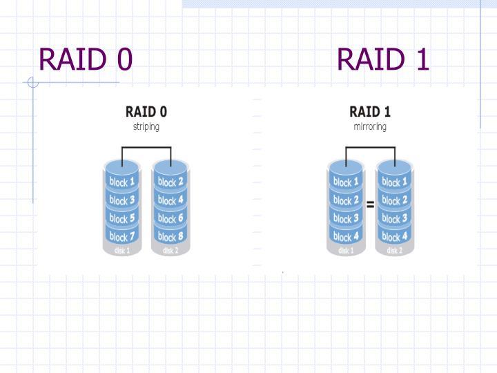 RAID 0RAID 1