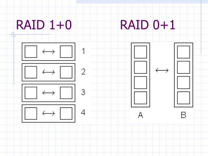 RAID 1+0RAID 0+1