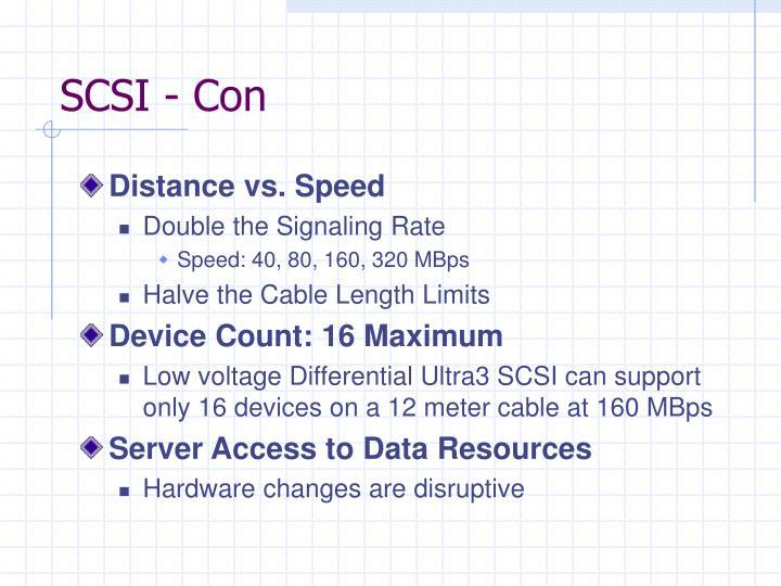 SCSI - Con