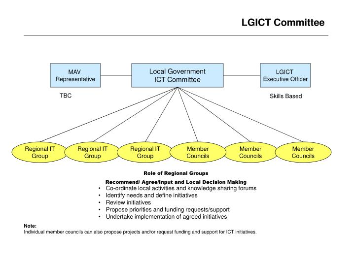 LGICT Committee