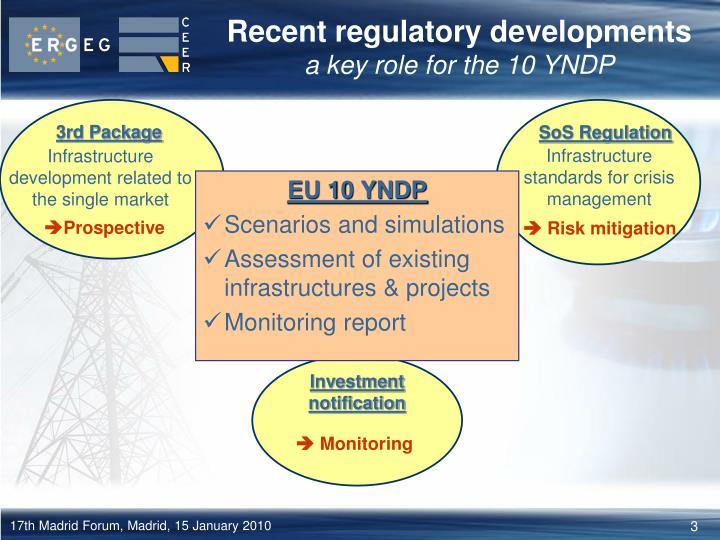 Recent regulatory developments a key role for the 10 yndp