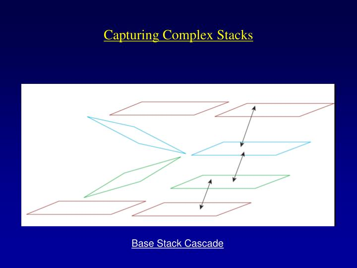 Capturing Complex Stacks