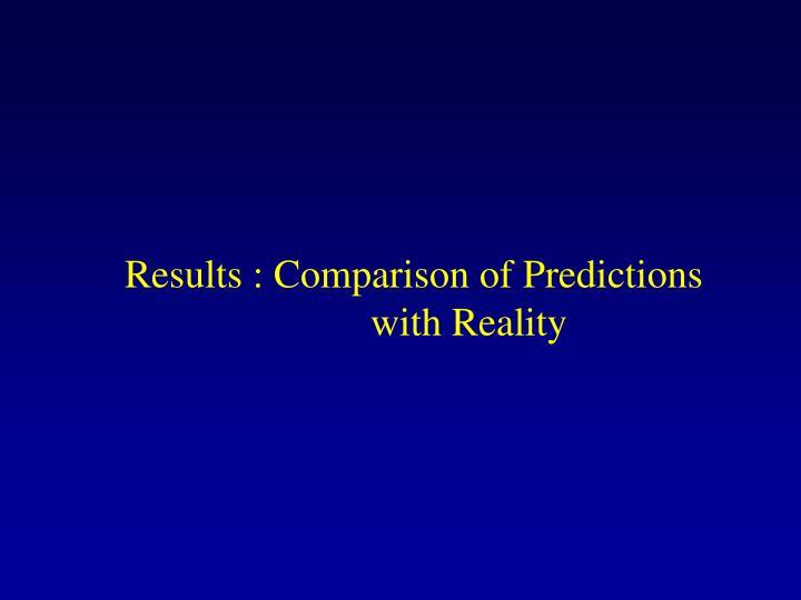Results : Comparison of Predictions