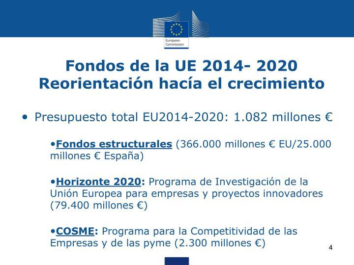 Fondos de la UE 2014- 2020