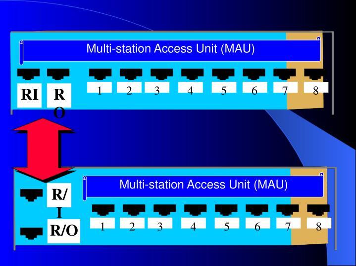 Multi-station Access Unit (MAU)
