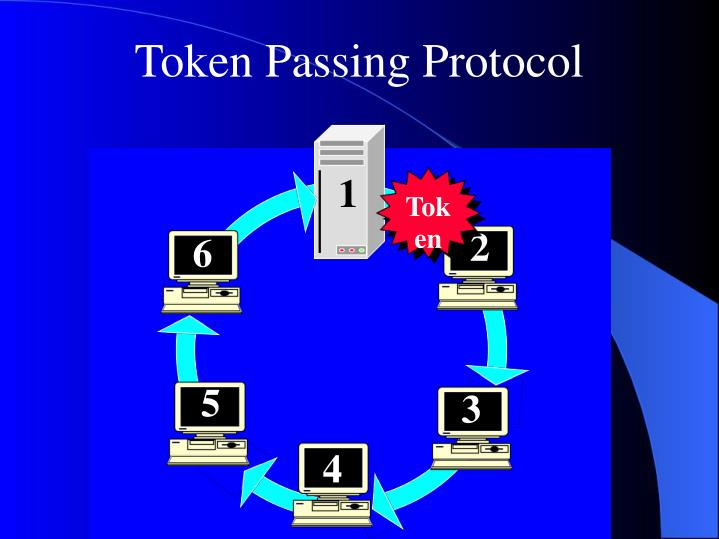 Token Passing Protocol