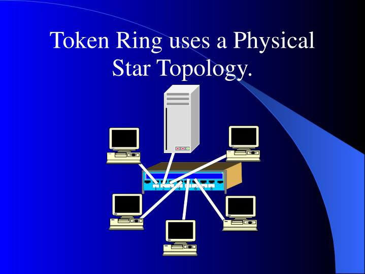 Token Ring uses a Physical Star Topology.