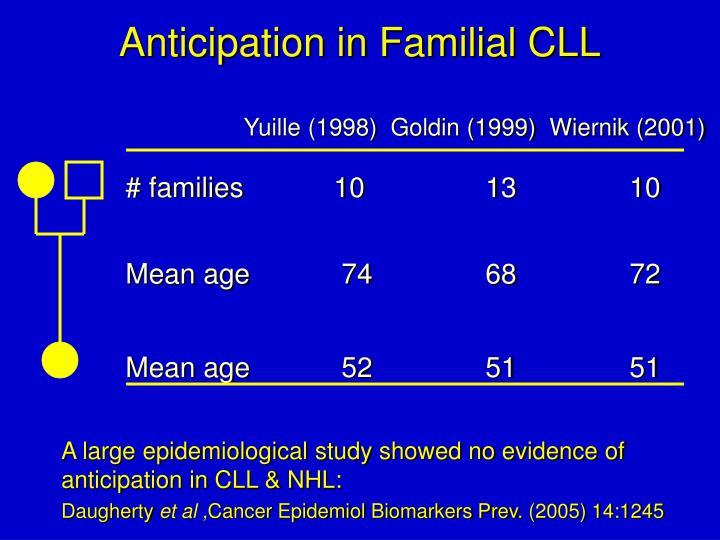 Anticipation in Familial CLL