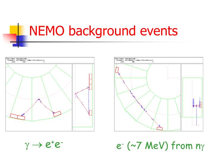 NEMO background events