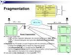 fragmentation2