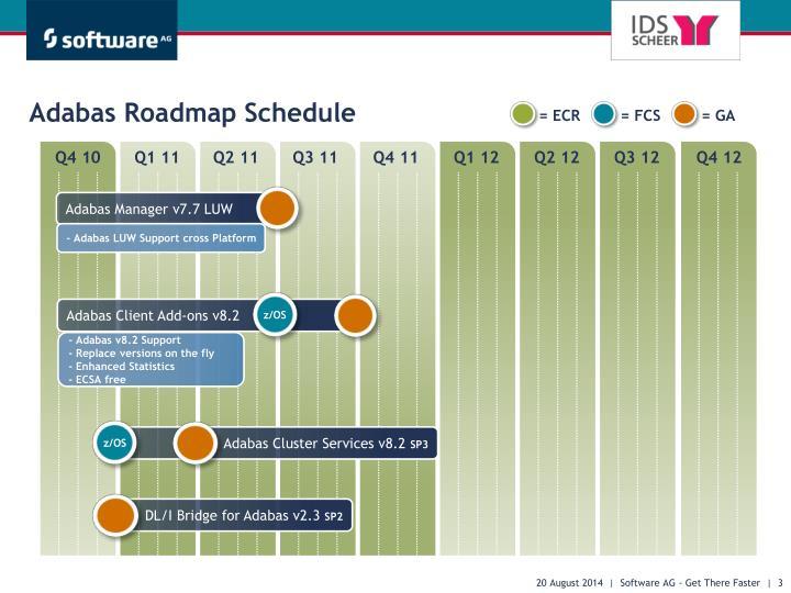Adabas roadmap schedule1