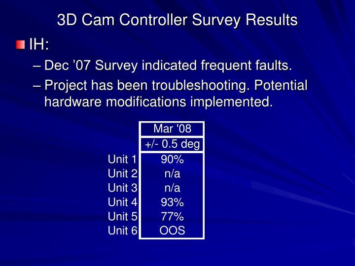 3D Cam Controller Survey Results