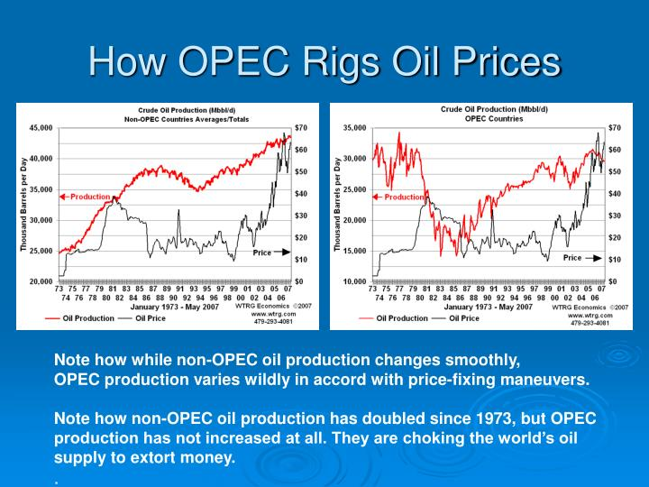 How OPEC Rigs Oil Prices