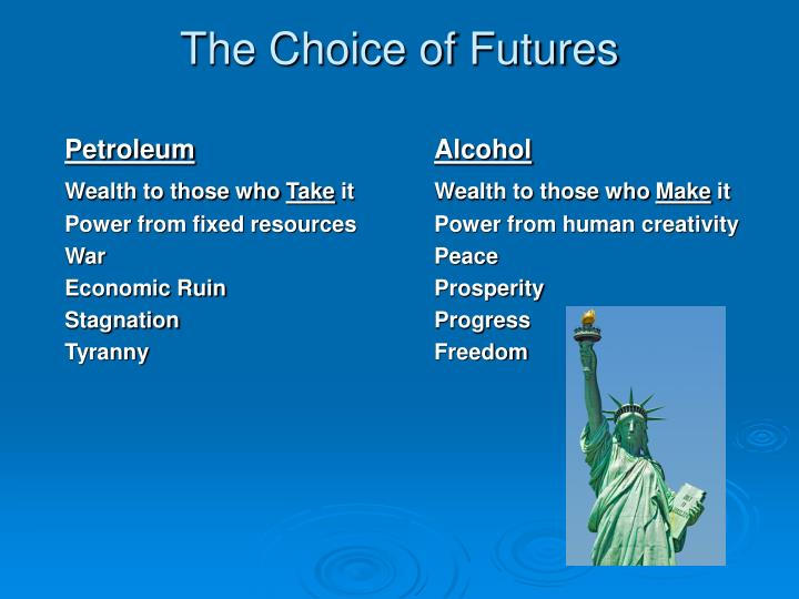 The Choice of Futures