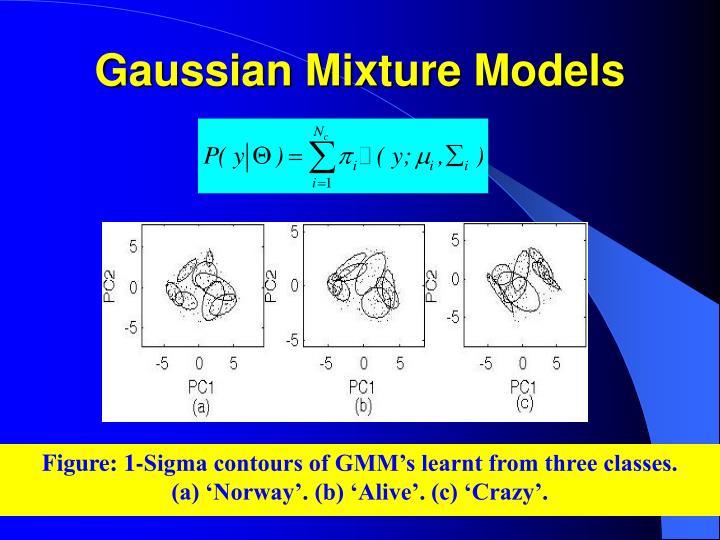 Gaussian Mixture Models