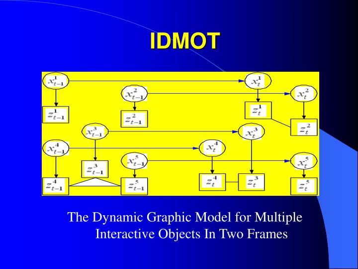 IDMOT