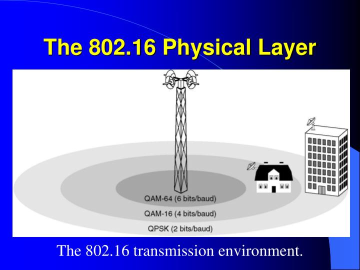 The 802.16 Physical Layer