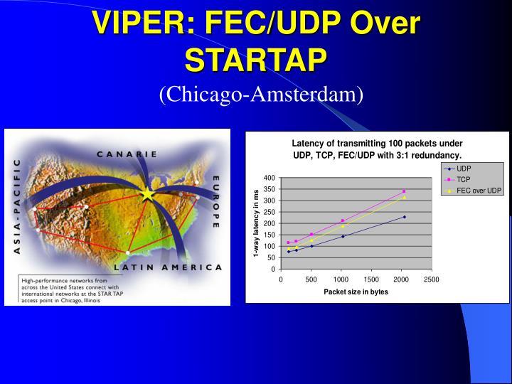 VIPER: FEC/UDP Over STARTAP