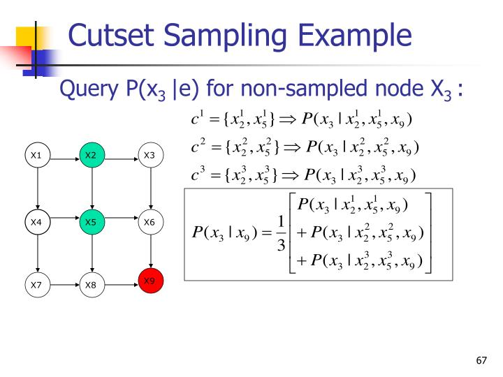 Cutset Sampling Example