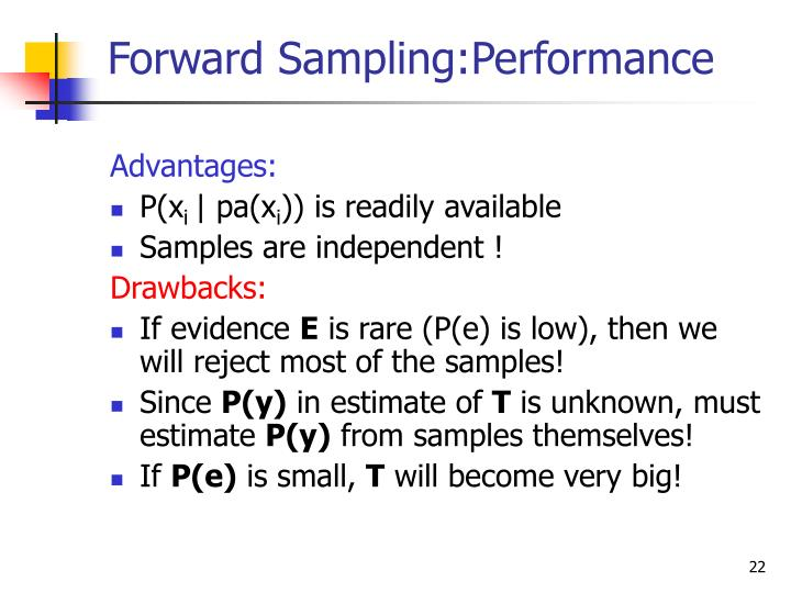 Forward Sampling:Performance