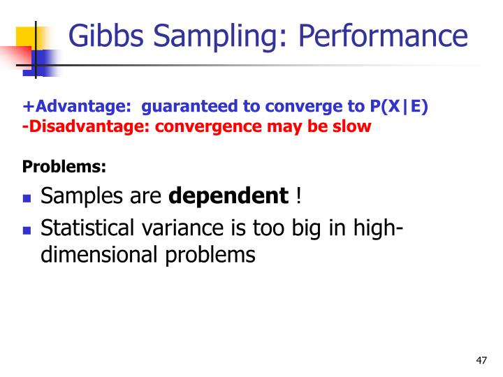 Gibbs Sampling: Performance