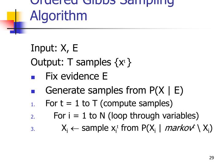 Ordered Gibbs Sampling Algorithm