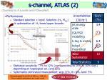 s channel atlas 2