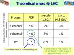 theoretical errors @ lhc