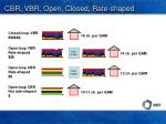 cbr vbr open closed rate shaped