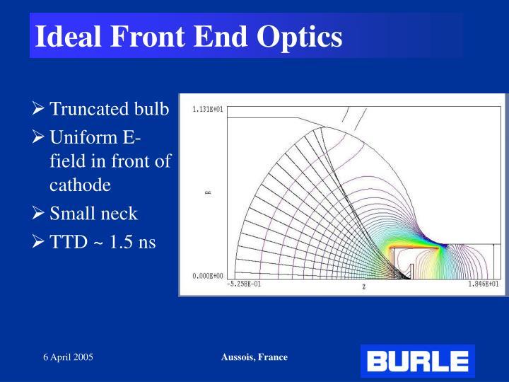Ideal Front End Optics
