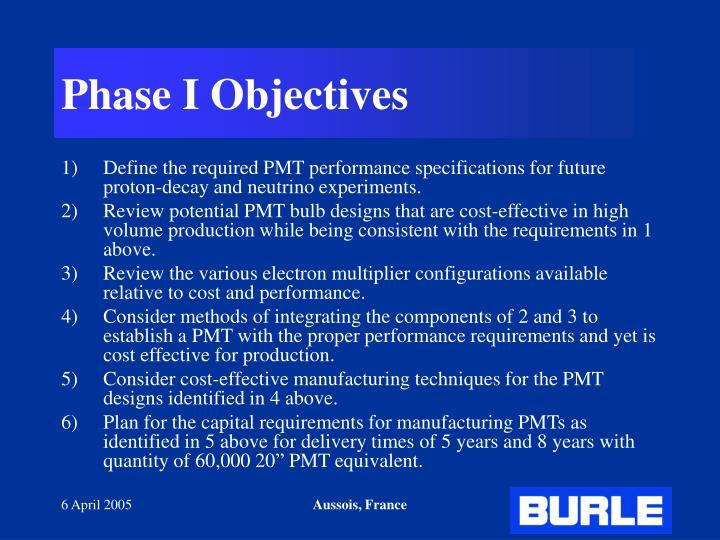 Phase I Objectives