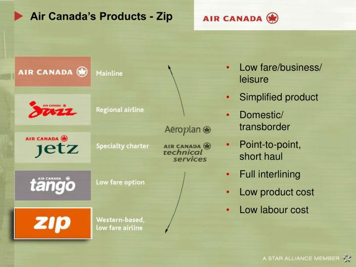 Air Canada's Products - Zip