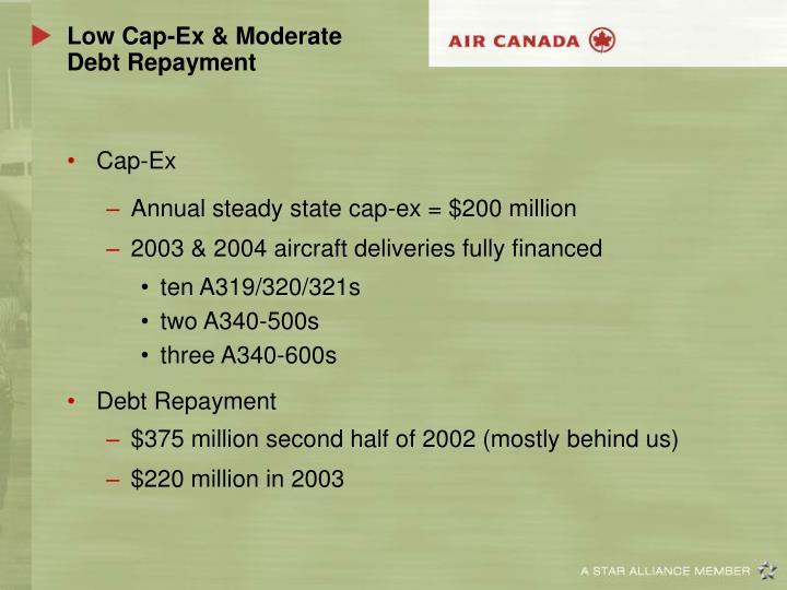 Low Cap-Ex & Moderate