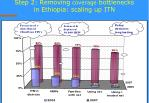 step 2 removing coverage bottlenecks in ethiopia scaling up itn