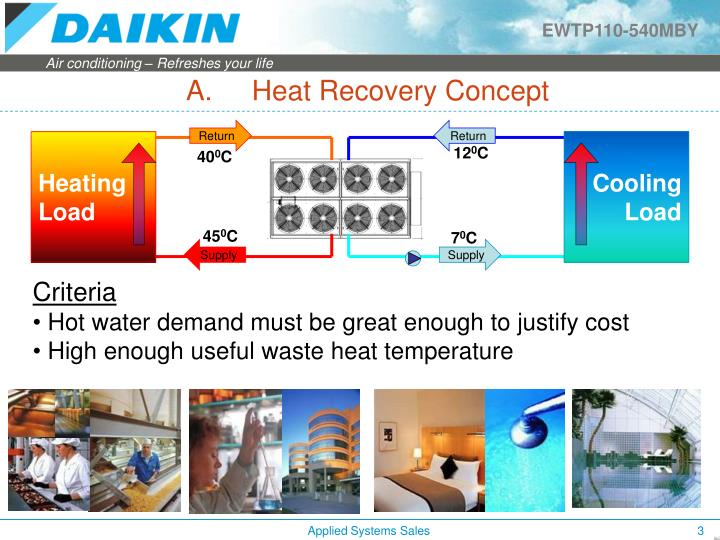 A heat recovery concept