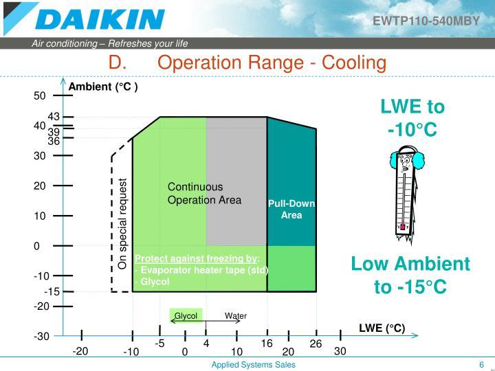 D.Operation Range - Cooling
