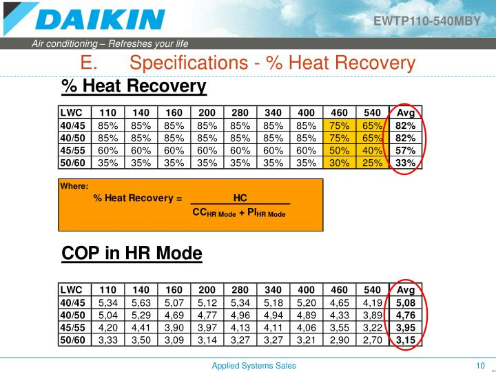 E. Specifications - % Heat Recovery