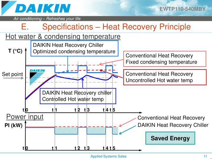 Hot water & condensing temperature