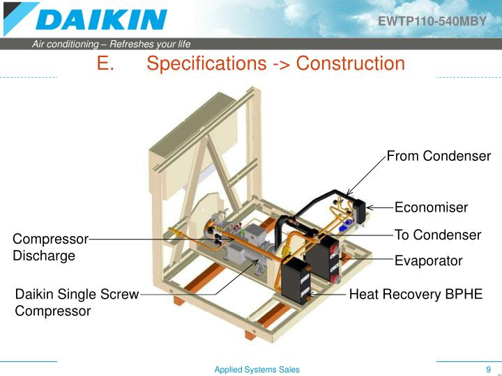 E. Specifications -> Construction