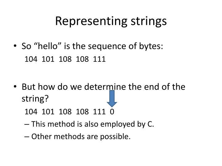 Representing strings